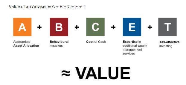 Value of an Adviser